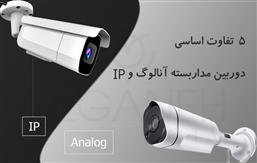 Analog Security Camera Vs IP Camera