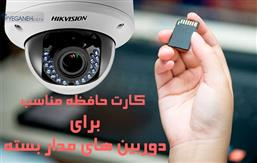 Memory Card Selection Guide For CCTV Cameras